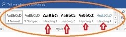 Figure 5: Screenshot of the styles ribbon. The style look and design are shown graphically and labeled as Heading 1, 2, 3 and 4 and there are 4 red arrows pointing to each separate heading